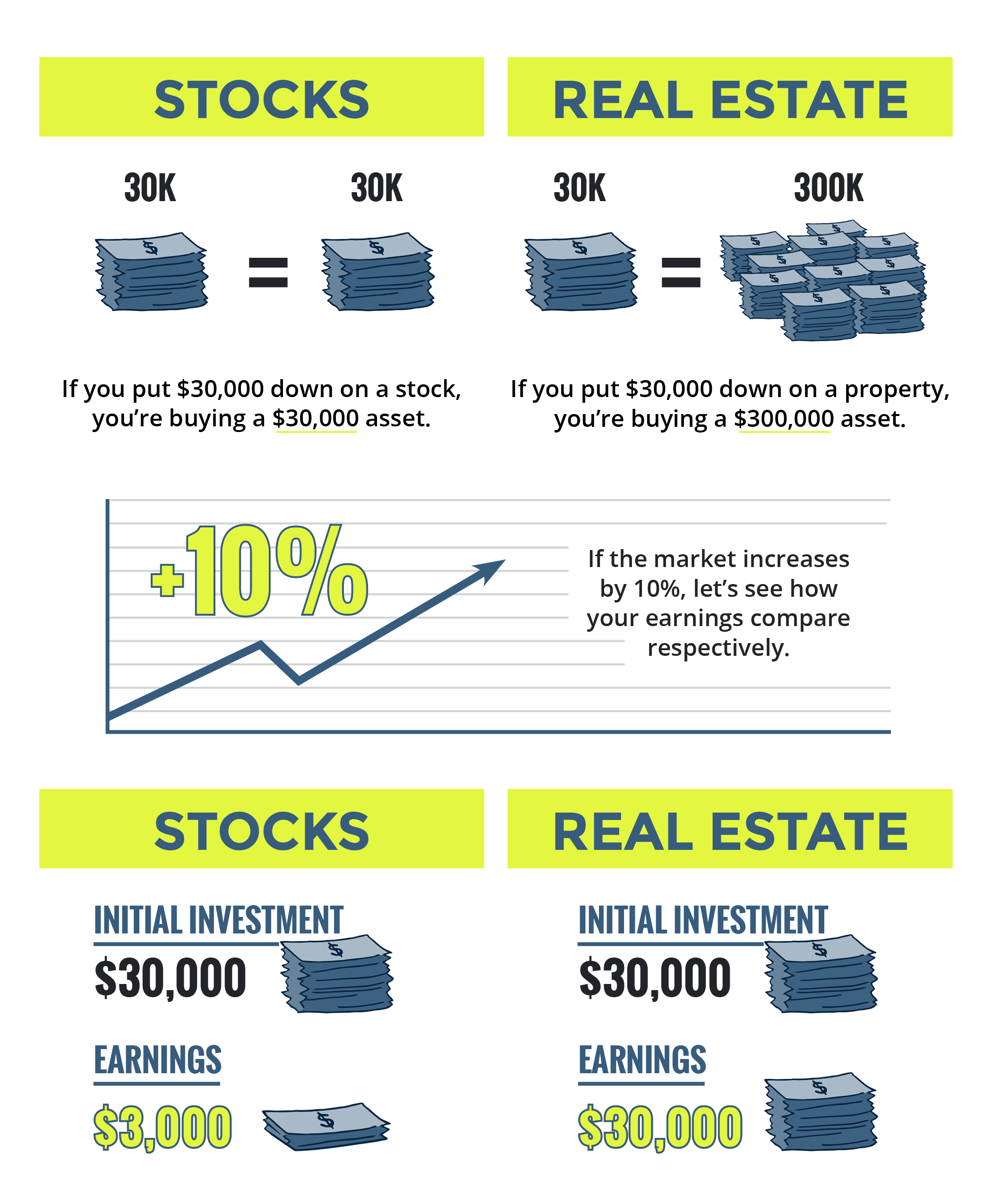 stocks v real estate infographic2