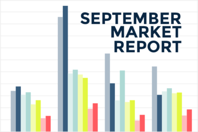 Toronto's Real Estate Market Report - September 2017