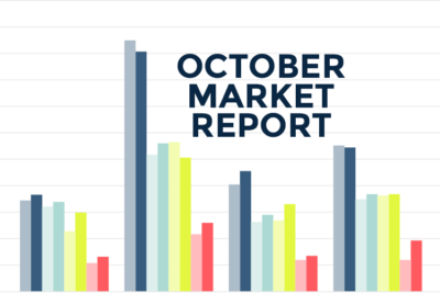 Toronto's Real Estate Market Report - October