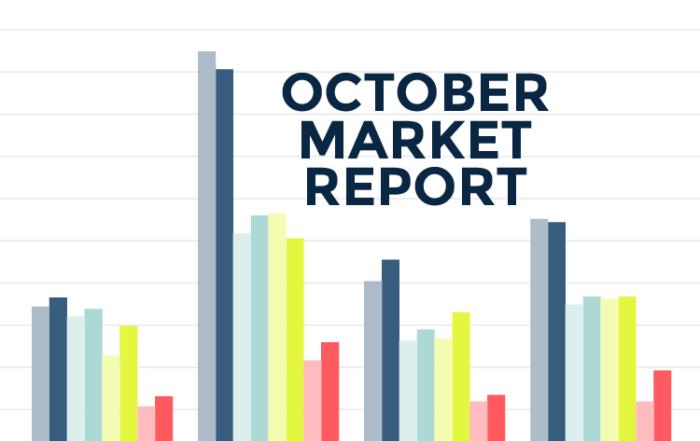 Toronto's Real Estate Market Report - October