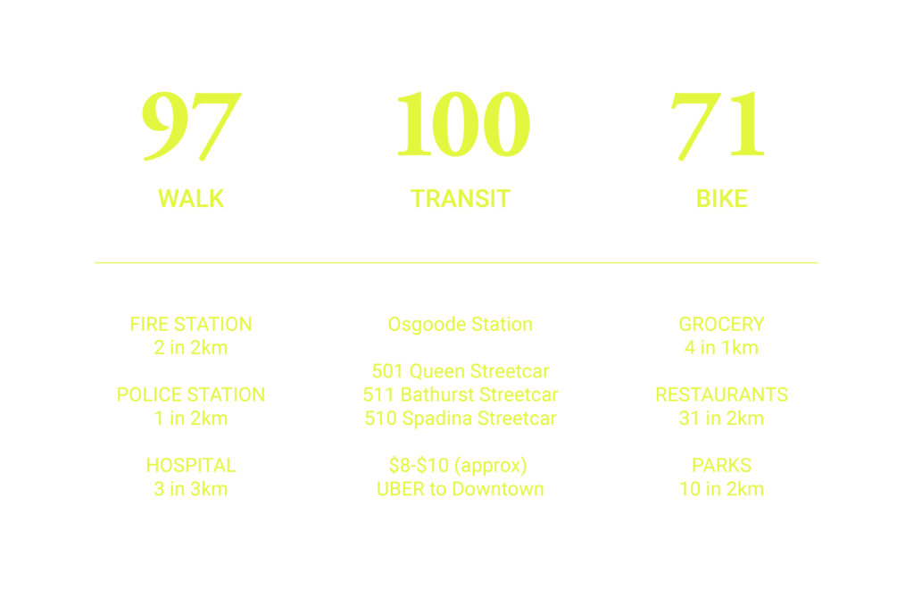 demographics stats for queen west toronto