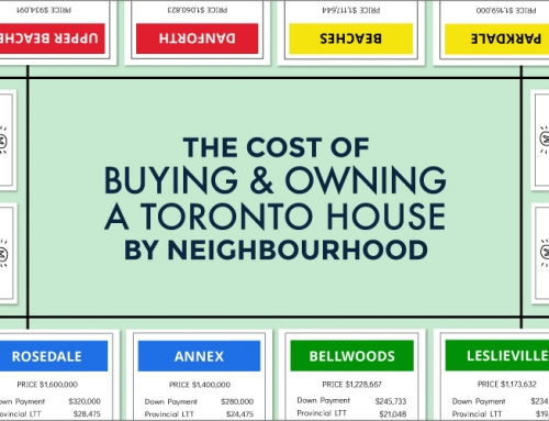 THE COST OF BUYING AND OWNING A TORONTO HOUSE BY NEIGHBOURHOOD