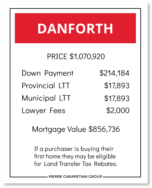 Cost to Buy a House on the Danforth