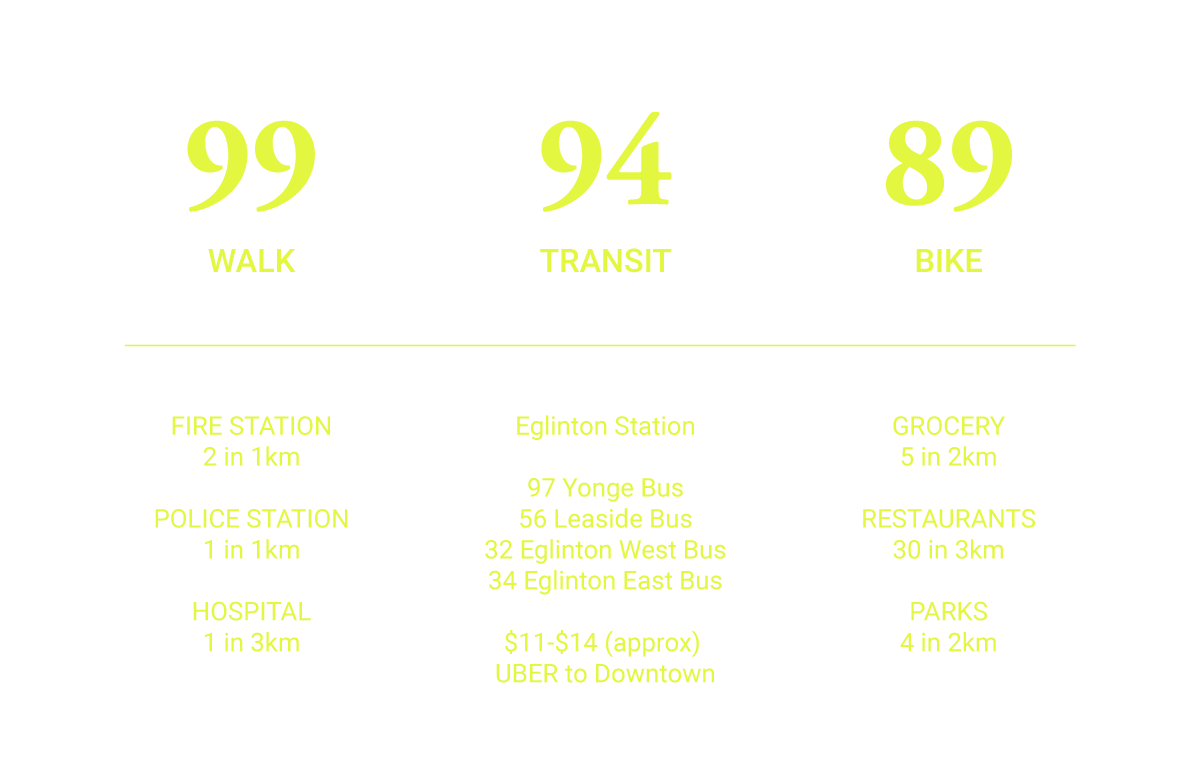 lifestyle stats yonge and eglinton