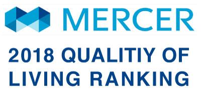 Mercer Quality of Living