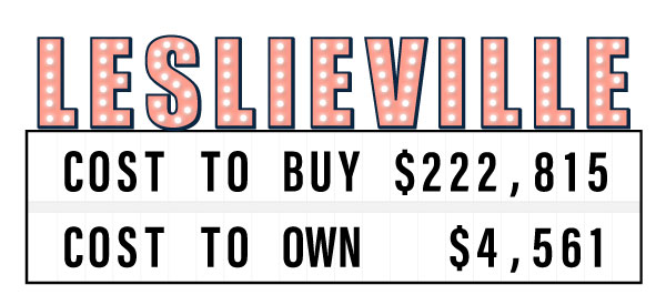 Sign showing the cost to buy and own a semi-detached home in Leslieville
