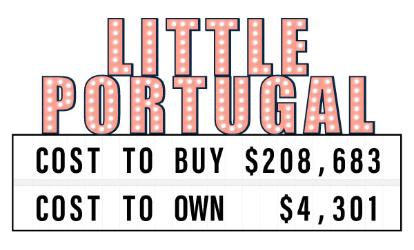Sign showing the cost to buy and own a semi-detached home in Little Portugal