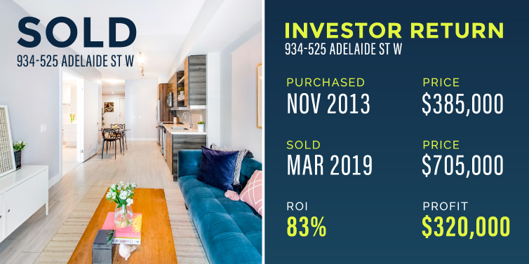 investment property sale client return