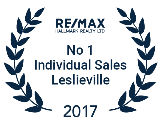 Leslieville Real Estate Agent Number 1 Sales Award