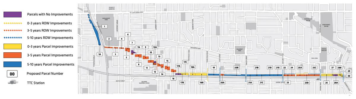 Toronto Green Line timeline