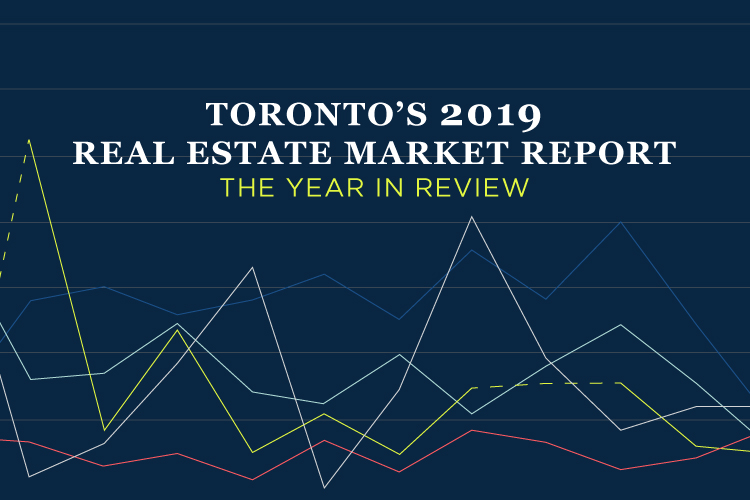 2019 toronto real estate market year in review